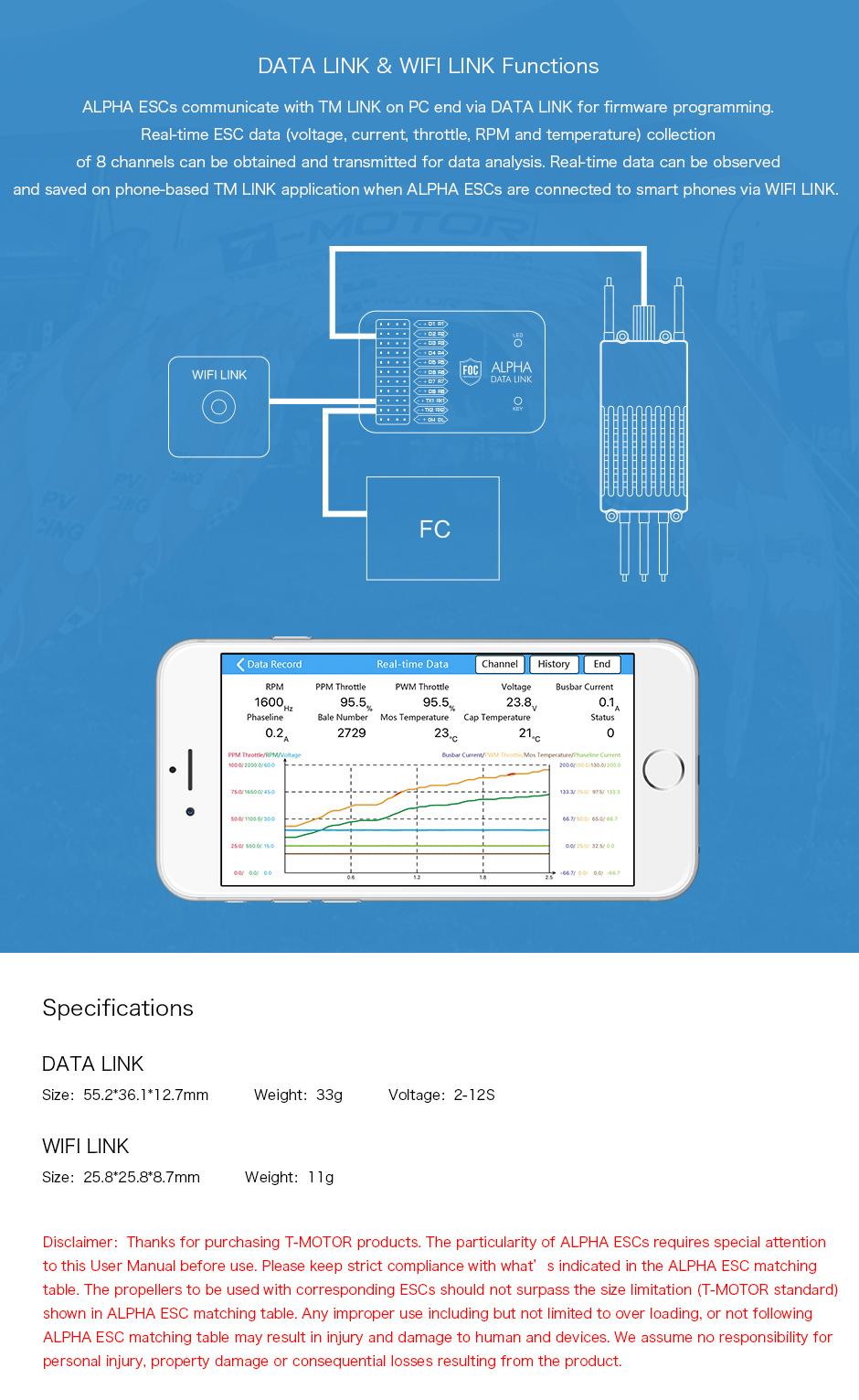 Data Link Port Diagram - Enthusiast Wiring Diagrams •