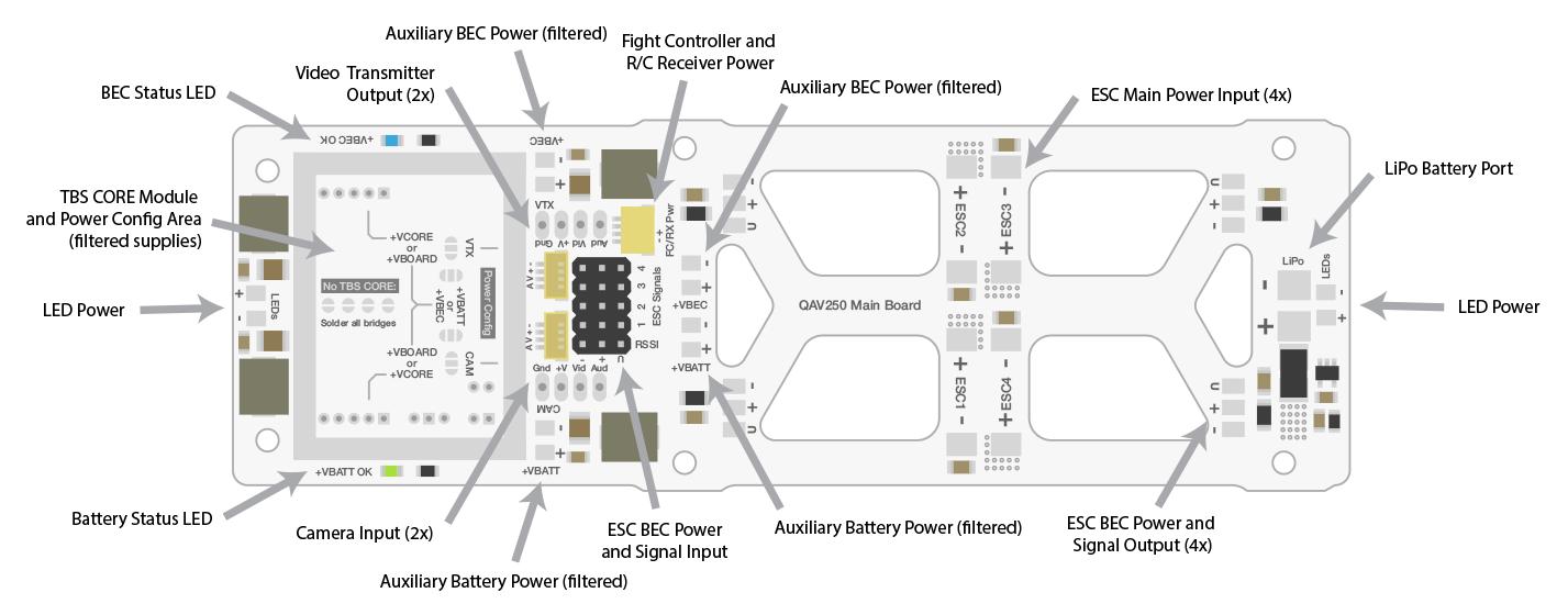Qav250 fury power distribution board qav250 fury power distribution board cheapraybanclubmaster Choice Image